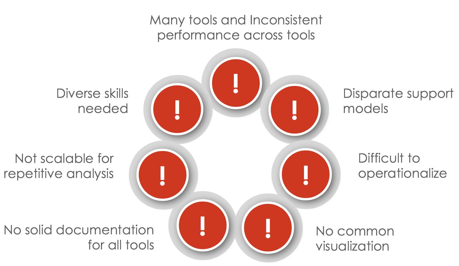 Teradata Analytics Platform Is Big News for an Analytics Pro