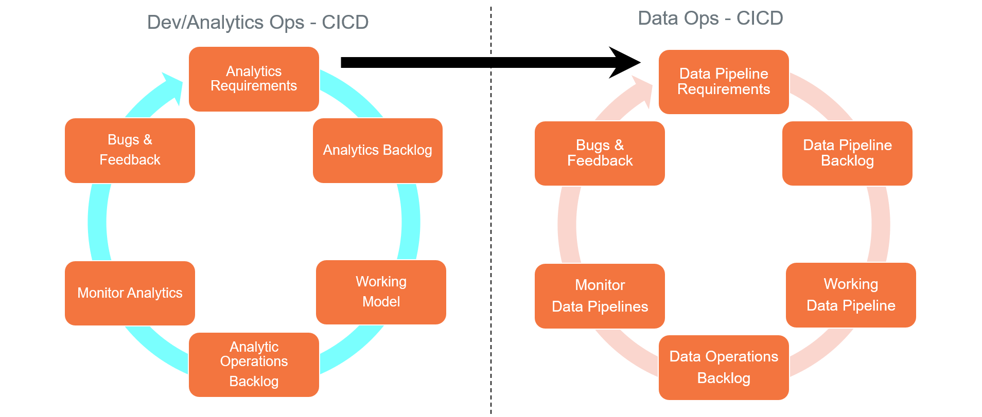 Analytic-DataOps.png