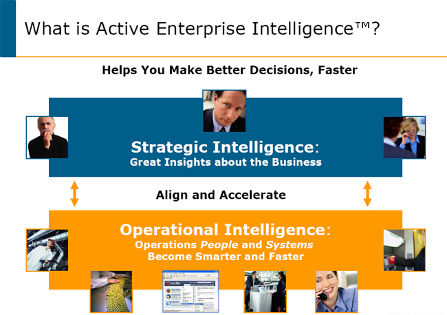 Active_Enterprise_Intelligence