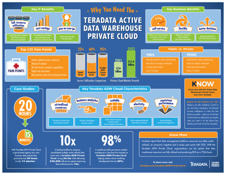 Teradata-ADW-Cloud-Small
