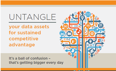 Untangle-Data-Inforgraphic-Teaser