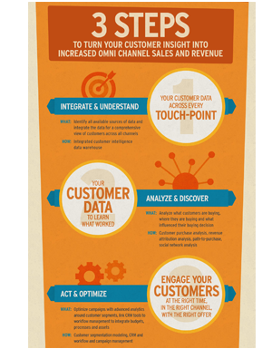 Omni-Channel-Retail-Graphic-Small