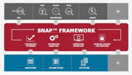 SNAP Framework – Big Data Solutions | Teradata Aster