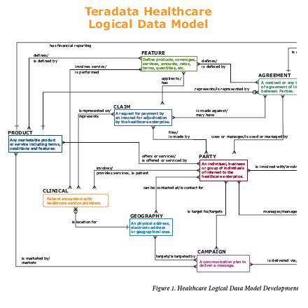 company database